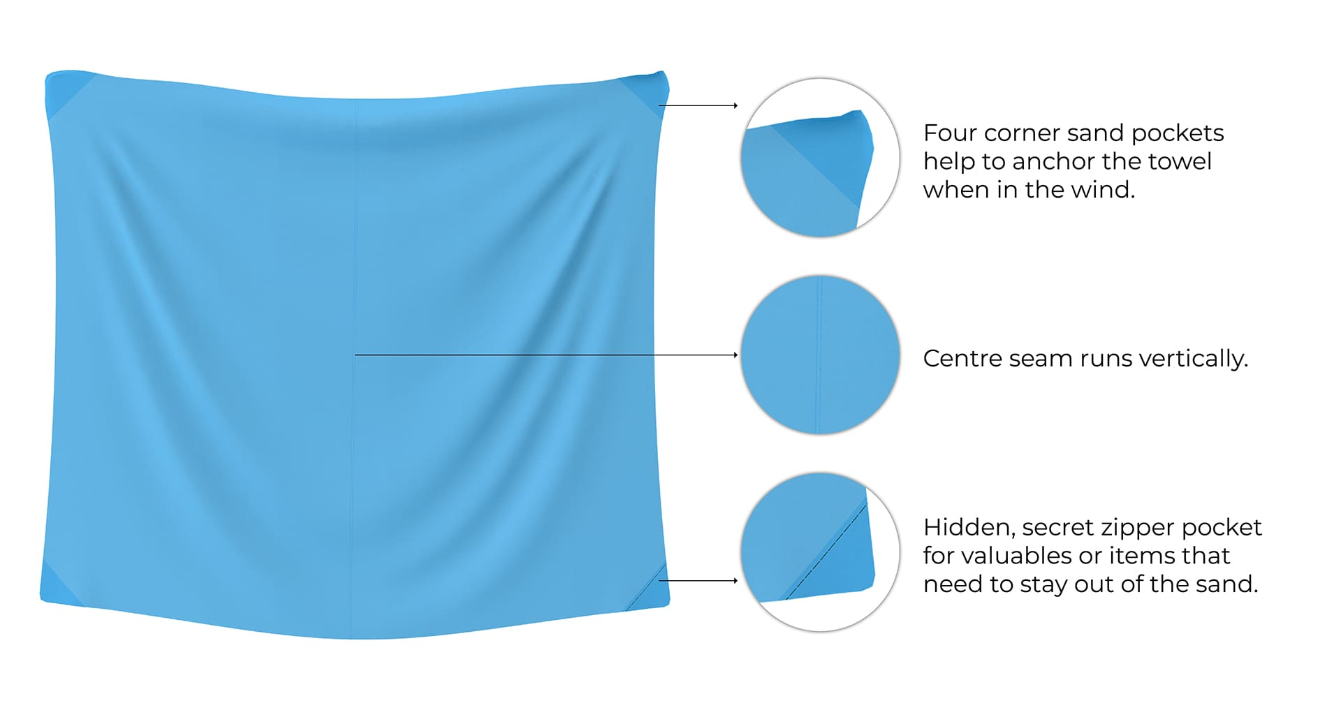 Back of The Big Towel Diagram